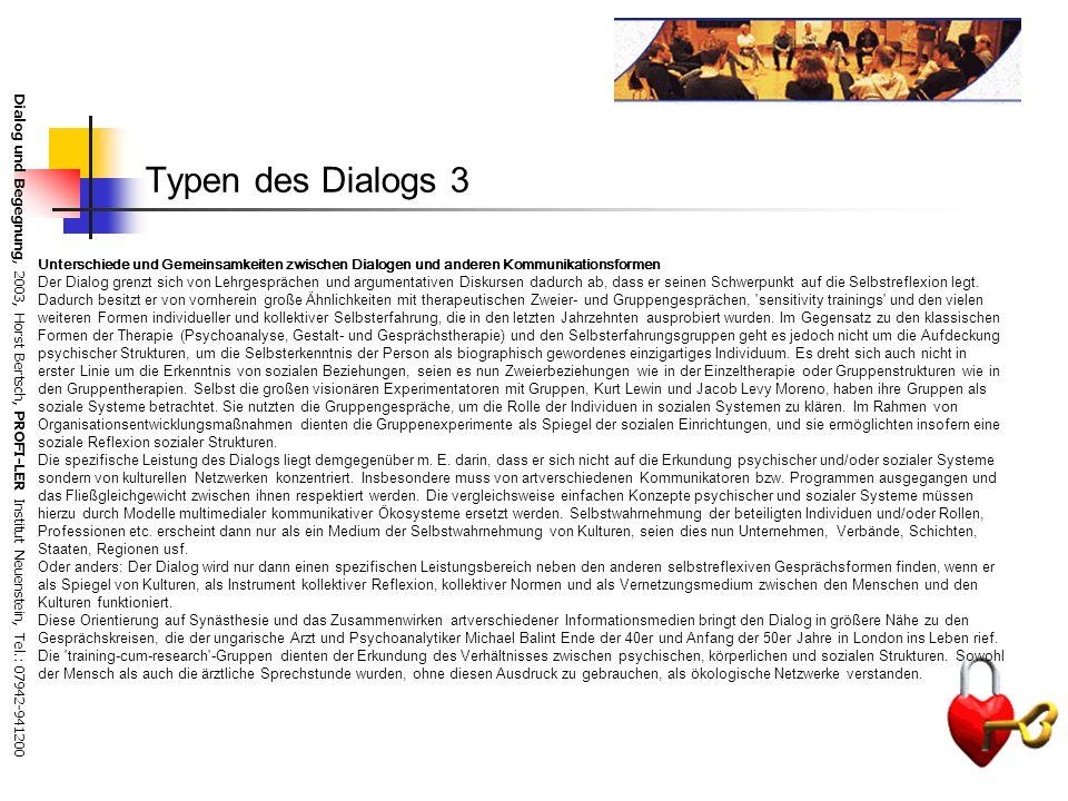Dialog und Begegnung, 2003, Horst Bertsch, PROFI-LER Institut Neuenstein, Tel.: 07942-941200 Typen des Dialogs (nach Hartkemeyer) Es gibt zwei grundsä