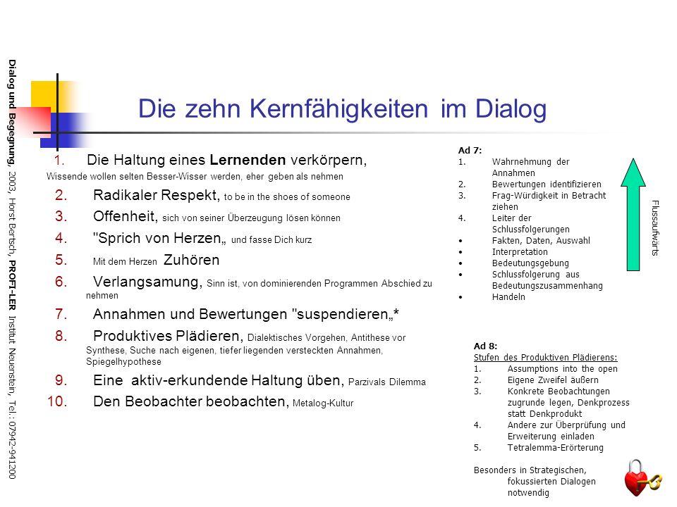 Dialog und Begegnung, 2003, Horst Bertsch, PROFI-LER Institut Neuenstein, Tel.: 07942-941200 Maximen der Dialoggestaltung 1. Niemand versucht zu gewin