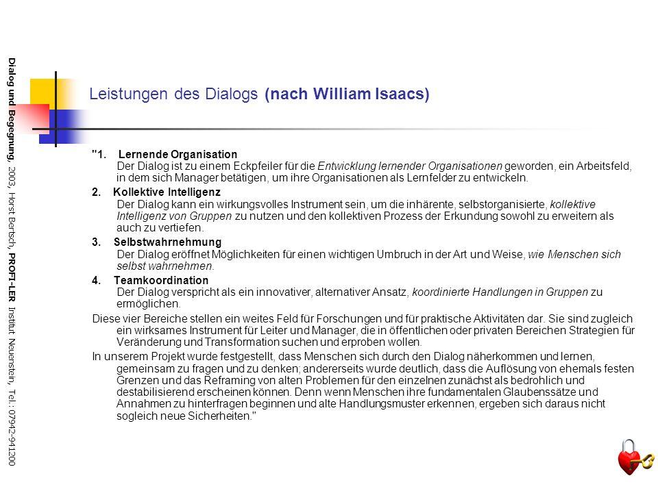 Dialog und Begegnung, 2003, Horst Bertsch, PROFI-LER Institut Neuenstein, Tel.: 07942-941200 Die 4 Dialogkompetenzen (Voraussetzungen und Ziele): voic