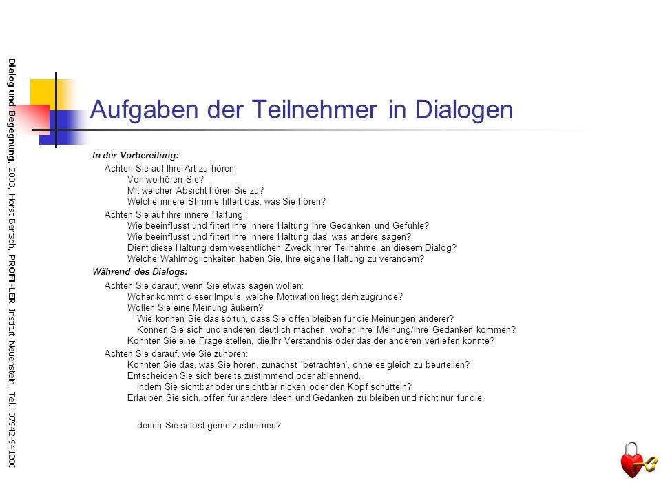 Dialog und Begegnung, 2003, Horst Bertsch, PROFI-LER Institut Neuenstein, Tel.: 07942-941200 Dialog und Diskussion in der lernenden Organisation Peter