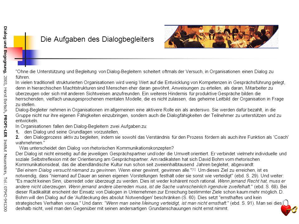 Dialog und Begegnung, 2003, Horst Bertsch, PROFI-LER Institut Neuenstein, Tel.: 07942-941200 Aufgaben der Teilnehmer in Dialogen In der Vorbereitung: