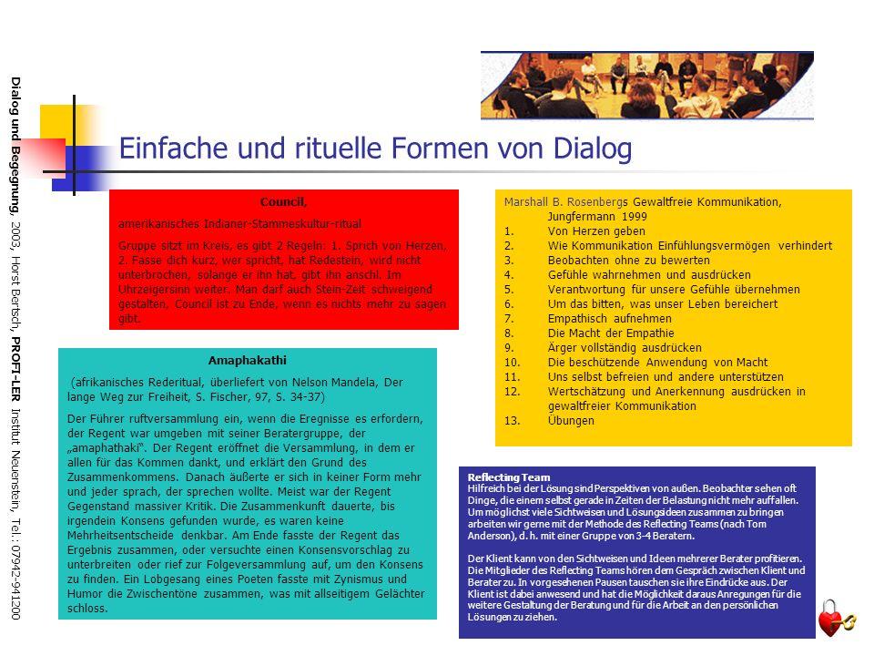 Dialog und Begegnung, 2003, Horst Bertsch, PROFI-LER Institut Neuenstein, Tel.: 07942-941200 Prinzipien und Methoden der Balintgruppenarbeit 2 Um zwis