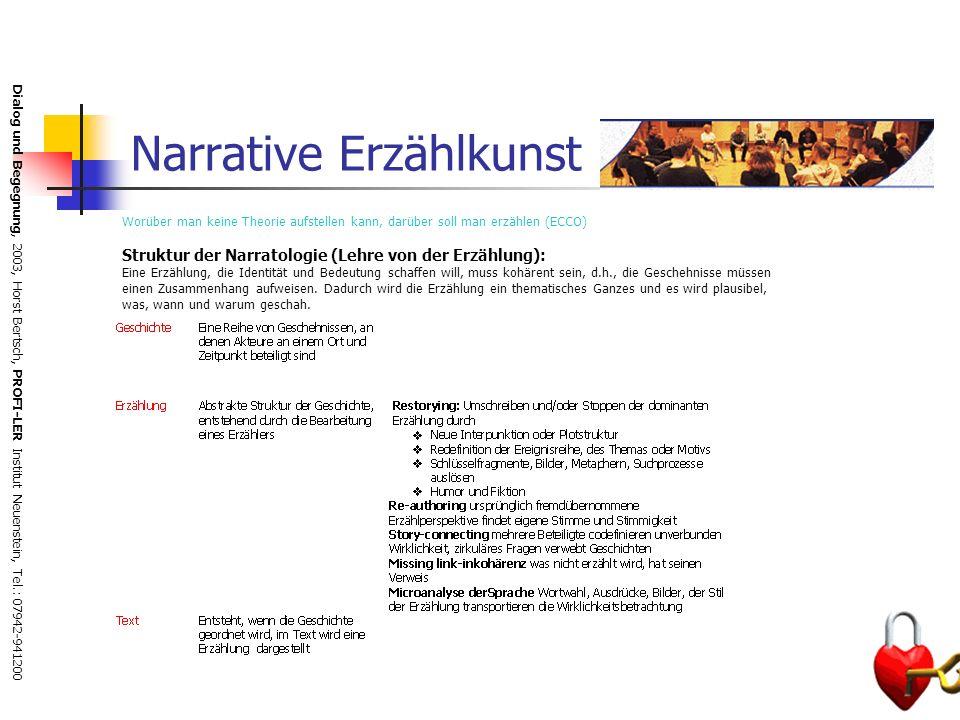 Dialog und Begegnung, 2003, Horst Bertsch, PROFI-LER Institut Neuenstein, Tel.: 07942-941200 Einfache und rituelle Formen von Dialog Marshall B. Rosen