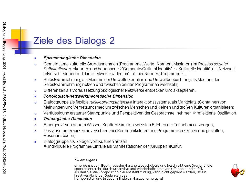 Dialog und Begegnung, 2003, Horst Bertsch, PROFI-LER Institut Neuenstein, Tel.: 07942-941200 Ziel des Dialogs 1 Ziel des Dialogs... ist es,