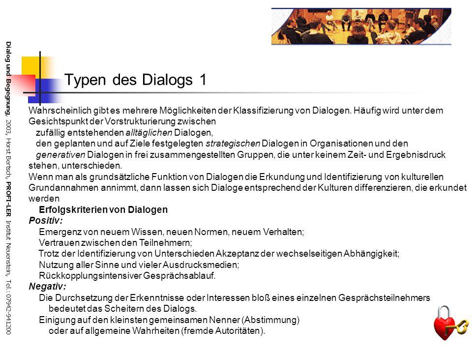 Dialog und Begegnung, 2003, Horst Bertsch, PROFI-LER Institut Neuenstein, Tel.: 07942-941200 Typen des Dialogs 1 Wahrscheinlich gibt es mehrere Möglichkeiten der Klassifizierung von Dialogen.