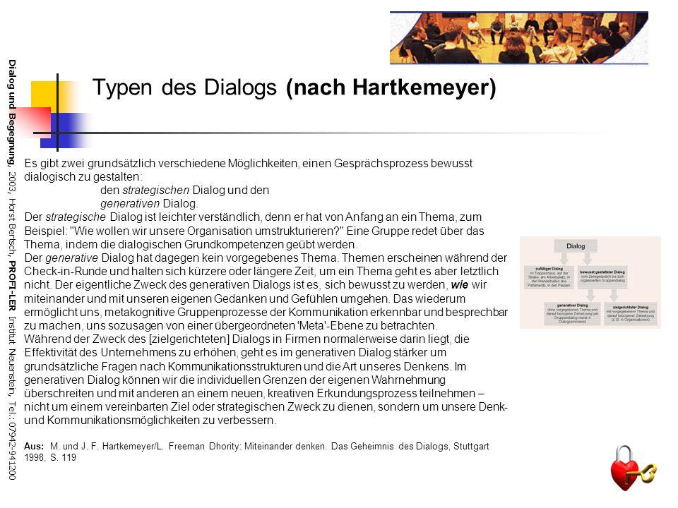 Dialog und Begegnung, 2003, Horst Bertsch, PROFI-LER Institut Neuenstein, Tel.: 07942-941200 Typen des Dialogs (nach Hartkemeyer) Es gibt zwei grundsätzlich verschiedene Möglichkeiten, einen Gesprächsprozess bewusst dialogisch zu gestalten: den strategischen Dialog und den generativen Dialog.