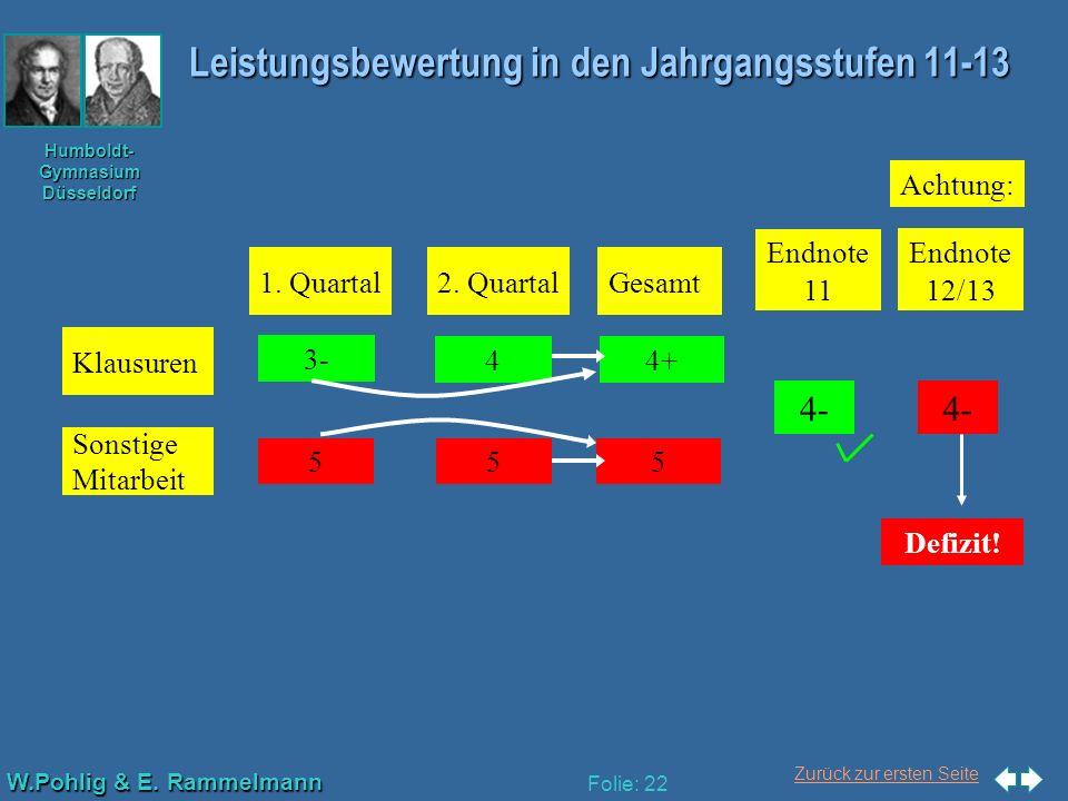 Zurück zur ersten Seite W.Pohlig & E. Rammelmann Humboldt- Gymnasium Düsseldorf Folie: 22 Leistungsbewertung in den Jahrgangsstufen 11-13 3- 4+ Endnot
