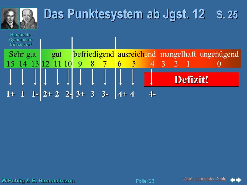 Zurück zur ersten Seite W.Pohlig & E. Rammelmann Humboldt- Gymnasium Düsseldorf Folie: 23 Das Punktesystem ab Jgst. 12 S. 25 Sehr gut 15 14 13 gut 12