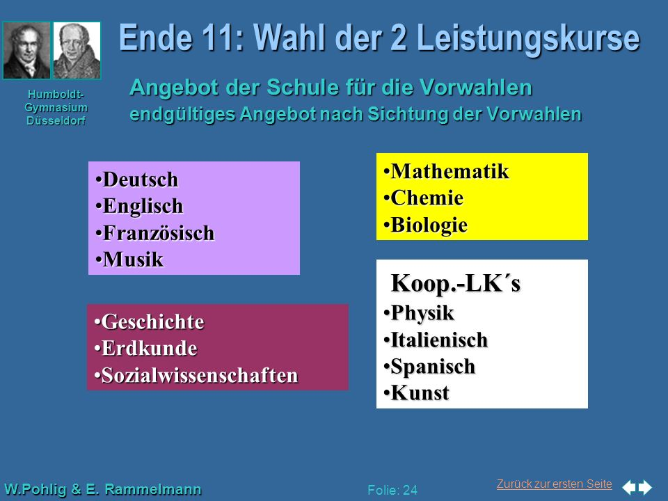 Zurück zur ersten Seite W.Pohlig & E. Rammelmann Humboldt- Gymnasium Düsseldorf Folie: 24 Ende 11: Wahl der 2 Leistungskurse Angebot der Schule für di