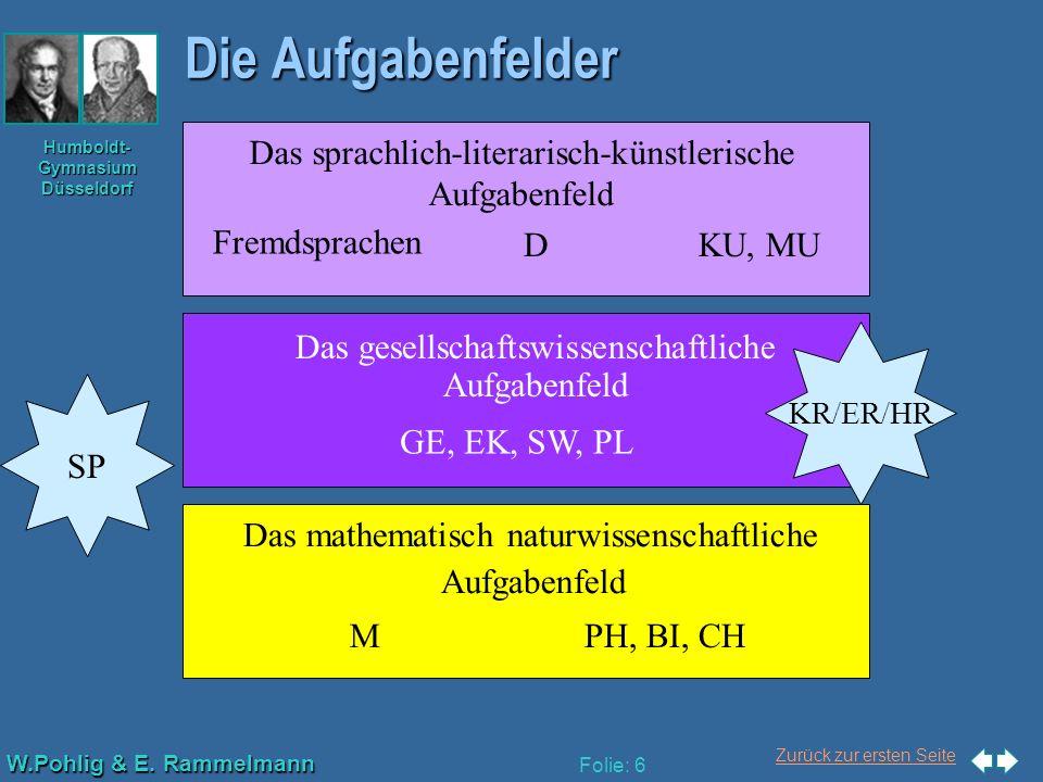 Zurück zur ersten Seite W.Pohlig & E. Rammelmann Humboldt- Gymnasium Düsseldorf Folie: 6 Die Aufgabenfelder Das gesellschaftswissenschaftliche Aufgabe