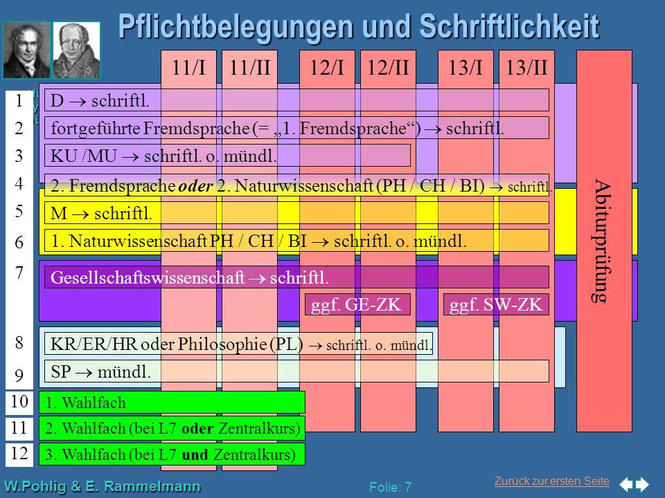 Zurück zur ersten Seite W.Pohlig & E. Rammelmann Humboldt- Gymnasium Düsseldorf Folie: 7 Pflichtbelegungen und Schriftlichkeit Abiturprüfung 13/II11/I
