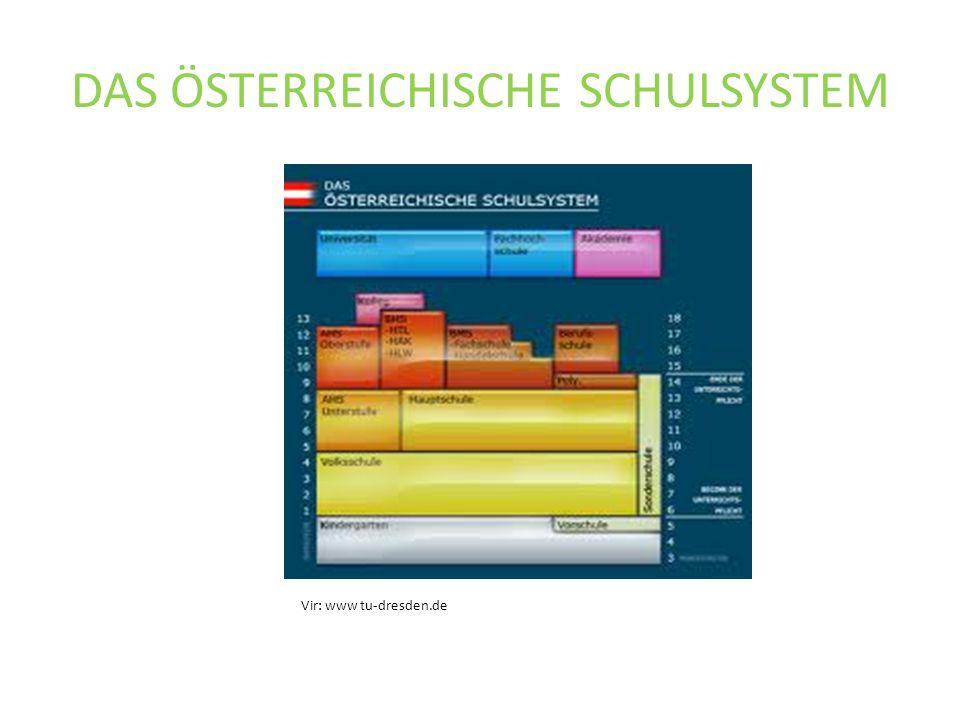DAS ÖSTERREICHISCHE SCHULSYSTEM Vir: www tu-dresden.de