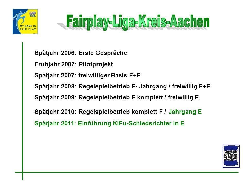 Spätjahr 2006: Erste Gespräche Frühjahr 2007: Pilotprojekt Spätjahr 2007: freiwilliger Basis F+E Spätjahr 2008: Regelspielbetrieb F- Jahrgang / freiwi