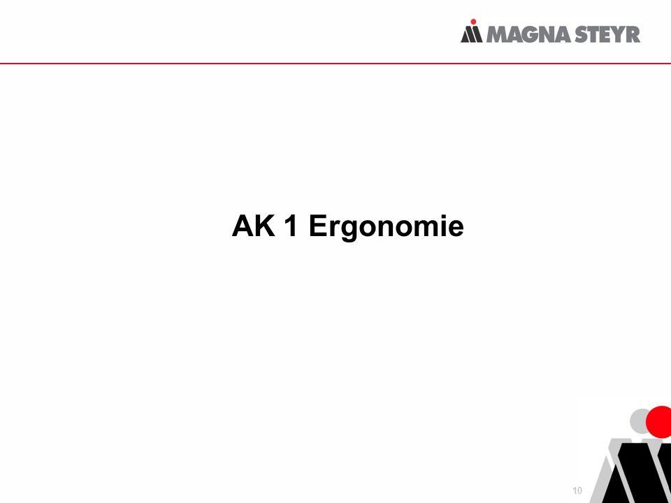 10 AK 1 Ergonomie
