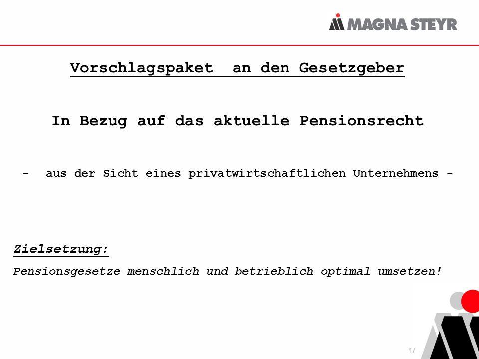 17 Vorschlagspaket an den Gesetzgeber In Bezug auf das aktuelle Pensionsrecht -aus der Sicht eines privatwirtschaftlichen Unternehmens - Zielsetzung: Pensionsgesetze menschlich und betrieblich optimal umsetzen!