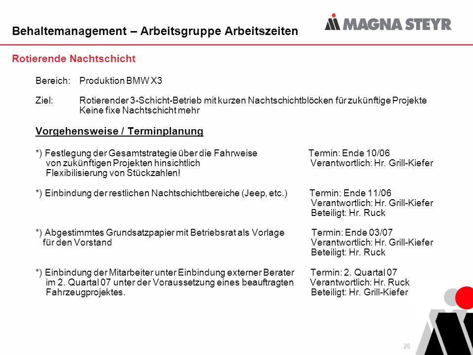 26 Behaltemanagement – Arbeitsgruppe Arbeitszeiten Rotierende Nachtschicht Bereich: Produktion BMW X3 Ziel: Rotierender 3-Schicht-Betrieb mit kurzen N