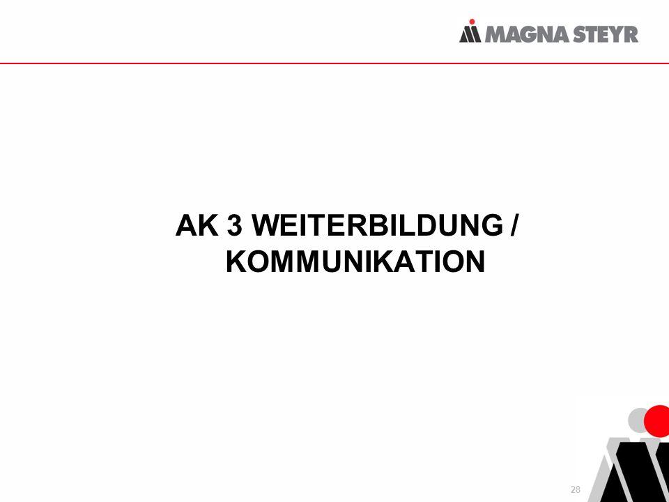 28 AK 3 WEITERBILDUNG / KOMMUNIKATION