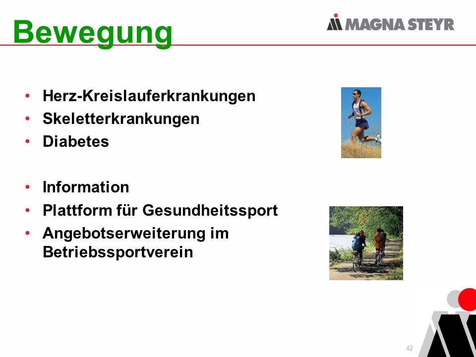 42 Bewegung Herz-Kreislauferkrankungen Skeletterkrankungen Diabetes Information Plattform für Gesundheitssport Angebotserweiterung im Betriebssportver