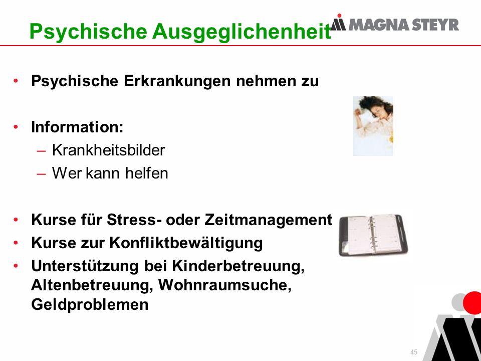 45 Psychische Ausgeglichenheit Psychische Erkrankungen nehmen zu Information: –Krankheitsbilder –Wer kann helfen Kurse für Stress- oder Zeitmanagement Kurse zur Konfliktbewältigung Unterstützung bei Kinderbetreuung, Altenbetreuung, Wohnraumsuche, Geldproblemen