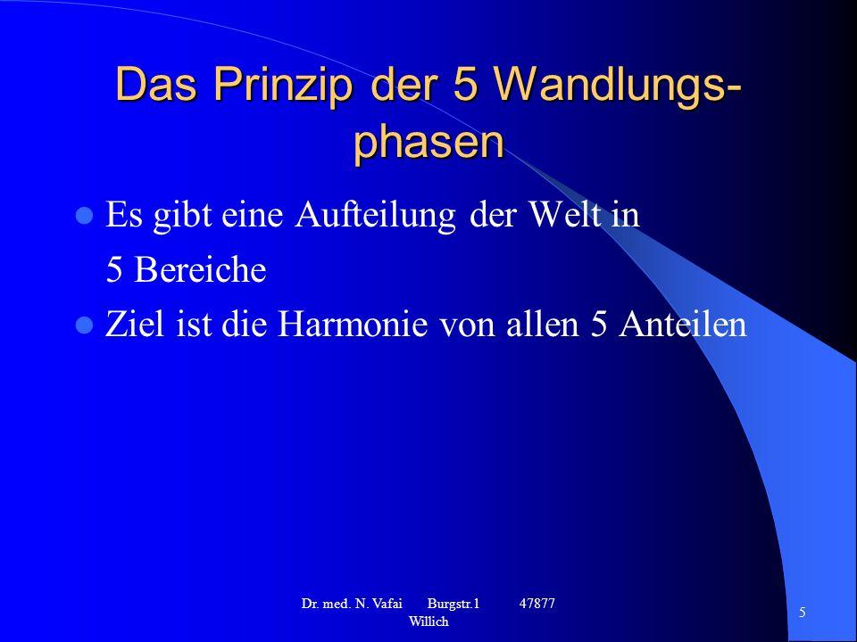 Das Prinzip der 5 Wandlungs- phasen Es gibt eine Aufteilung der Welt in 5 Bereiche Ziel ist die Harmonie von allen 5 Anteilen Dr.