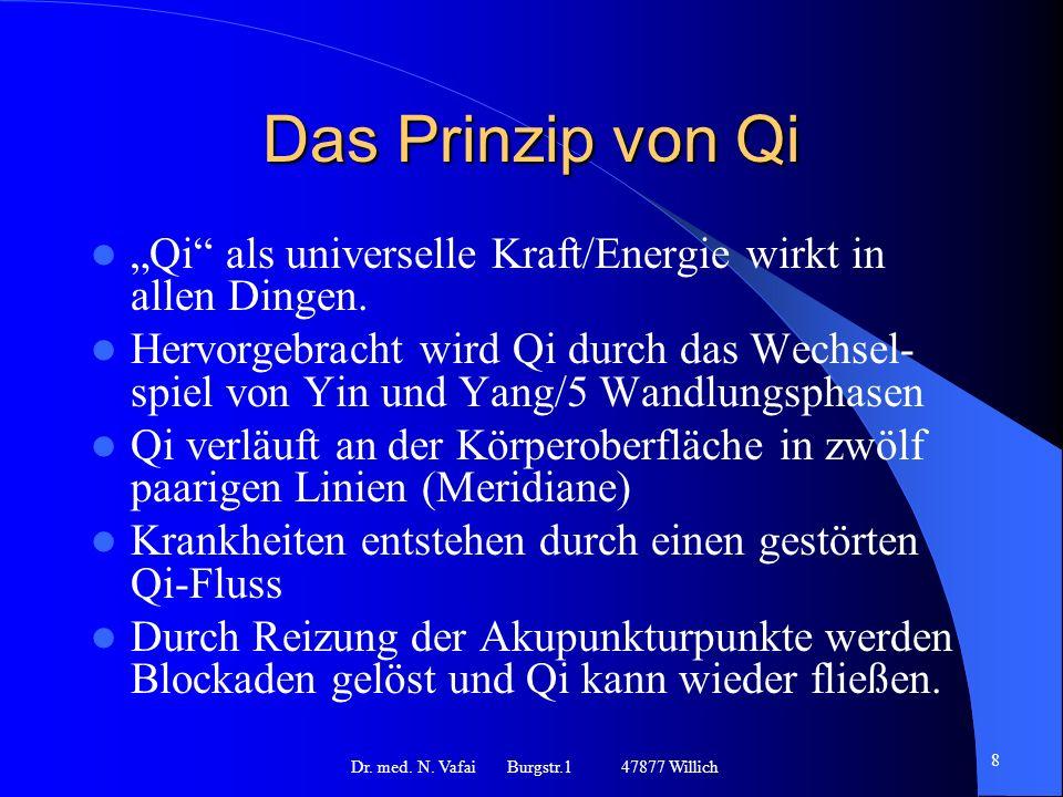 Das Prinzip von Qi Qi als universelle Kraft/Energie wirkt in allen Dingen.