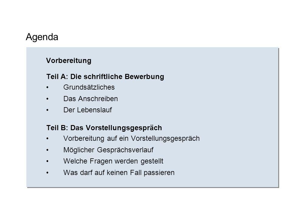 Ablauf eines Vorstellungsgesprächs 1.Ankommen 2.Begrüßung / Small Talk 3.Einleitung (inkl.
