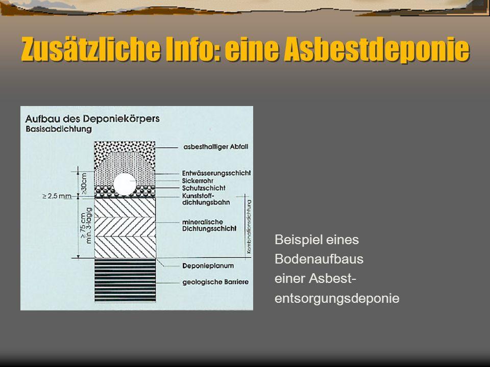 Zusätzliche Info: eine Asbestdeponie Beispiel eines Bodenaufbaus einer Asbest- entsorgungsdeponie