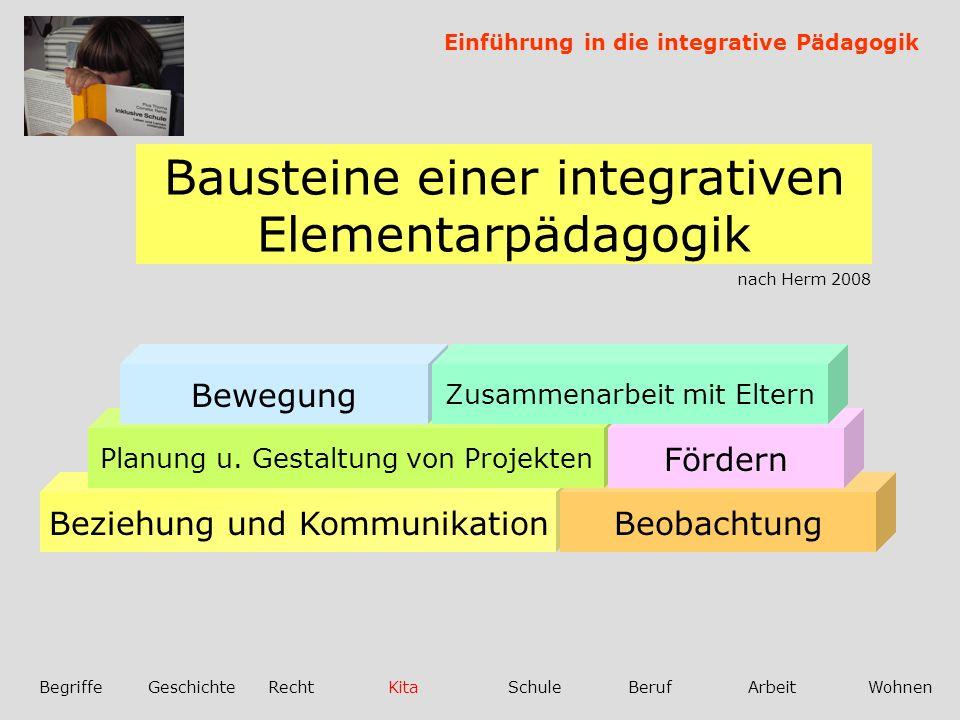 Einführung in die integrative Pädagogik BegriffeGeschichteRechtKitaSchuleBerufArbeitWohnen Bausteine einer integrativen Elementarpädagogik Beziehung und KommunikationBeobachtung Planung u.