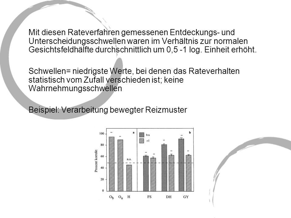 Mit diesen Rateverfahren gemessenen Entdeckungs- und Unterscheidungsschwellen waren im Verhältnis zur normalen Gesichtsfeldhälfte durchschnittlich um