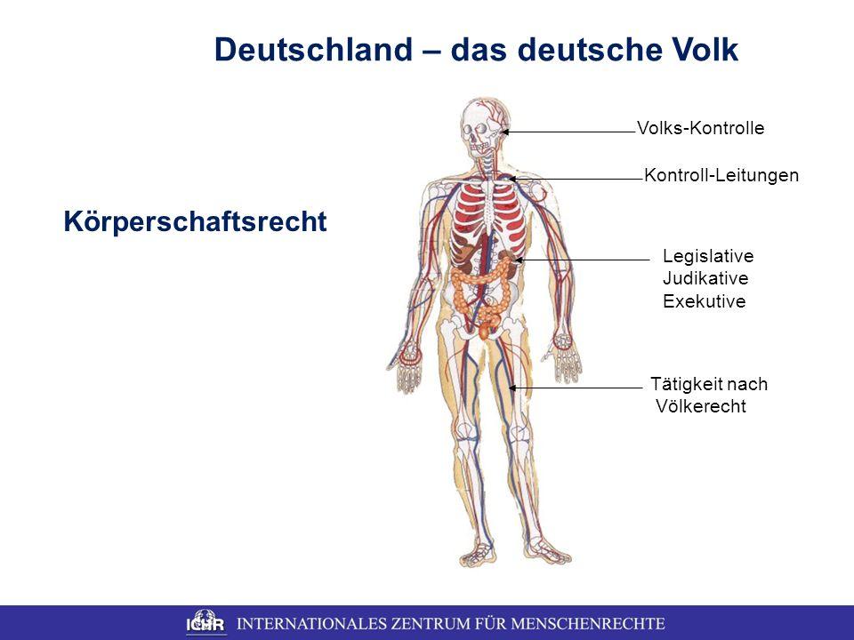 Deutschland – das deutsche Volk Legislative Judikative Exekutive Volks-Kontrolle Tätigkeit nach Völkerecht Kontroll-Leitungen Körperschaftsrecht