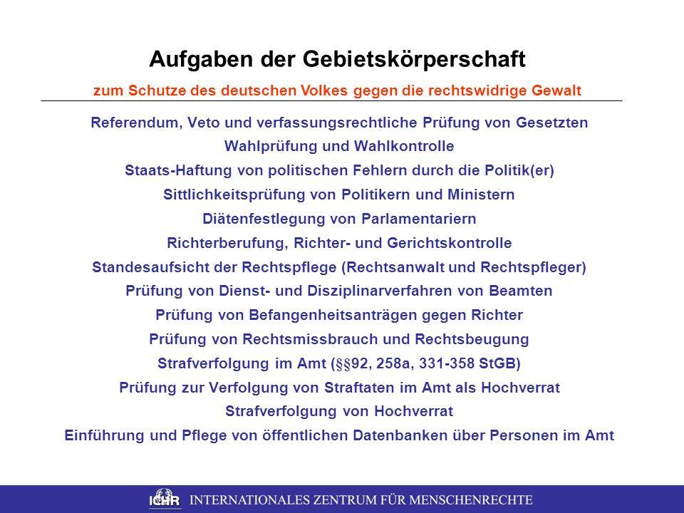 Aufgaben der Gebietskörperschaft zum Schutze des deutschen Volkes gegen die rechtswidrige Gewalt Referendum, Veto und verfassungsrechtliche Prüfung vo