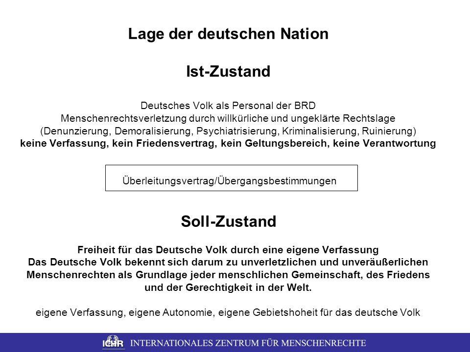 Lage der deutschen Nation Ist-Zustand Deutsches Volk als Personal der BRD Menschenrechtsverletzung durch willkürliche und ungeklärte Rechtslage (Denun