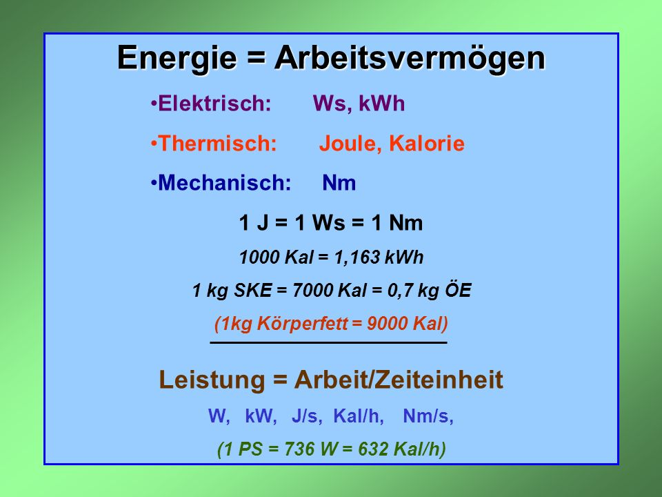 Energie = Arbeitsvermögen Elektrisch: Ws, kWh Thermisch: Joule, Kalorie Mechanisch: Nm 1 J = 1 Ws = 1 Nm 1000 Kal = 1,163 kWh 1 kg SKE = 7000 Kal = 0,
