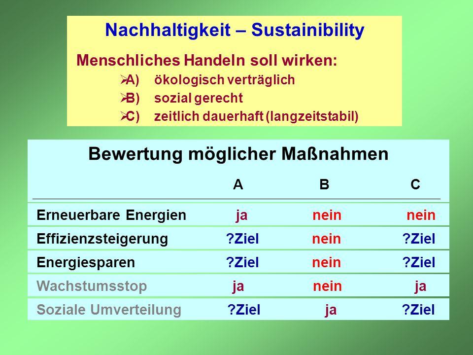 Nachhaltigkeit – Sustainibility Menschliches Handeln soll wirken: A) ökologisch verträglich B) sozial gerecht C) zeitlich dauerhaft (langzeitstabil) B