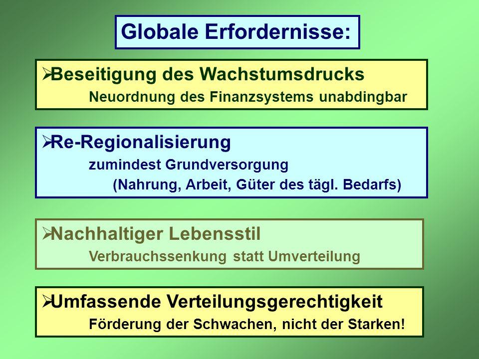 Beseitigung des Wachstumsdrucks Neuordnung des Finanzsystems unabdingbar Re-Regionalisierung zumindest Grundversorgung (Nahrung, Arbeit, Güter des täg