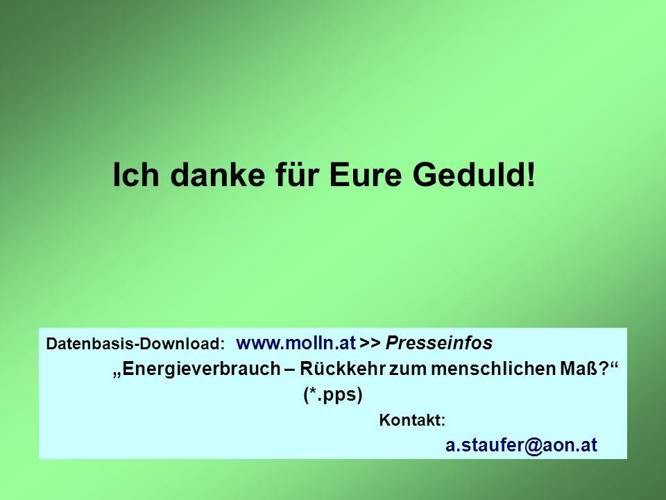 Ich danke für Eure Geduld! Datenbasis-Download: www.molln.at >> Presseinfos Energieverbrauch – Rückkehr zum menschlichen Maß? (*.pps) Kontakt: a.stauf