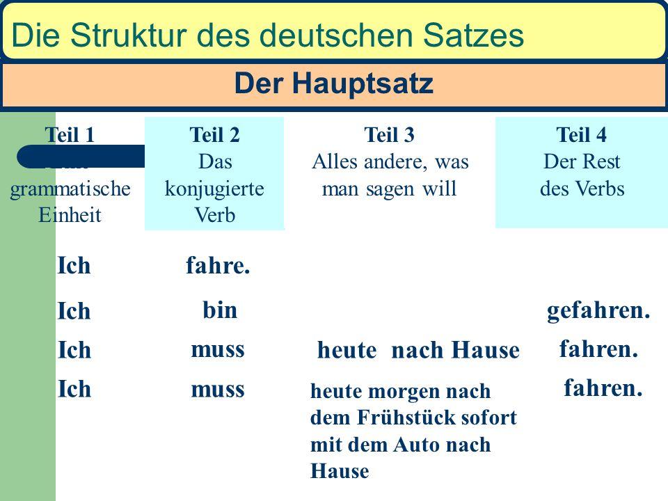 Der Hauptsatz Die Struktur des deutschen Satzes Teil 1 Eine grammatische Einheit Teil 2 Das konjugierte Verb Teil 4 Der Rest des Verbs Teil 3 Alles andere, was man sagen will Ichfahre.