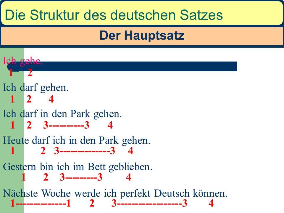 Der Hauptsatz Die Struktur des deutschen Satzes Ich gehe.