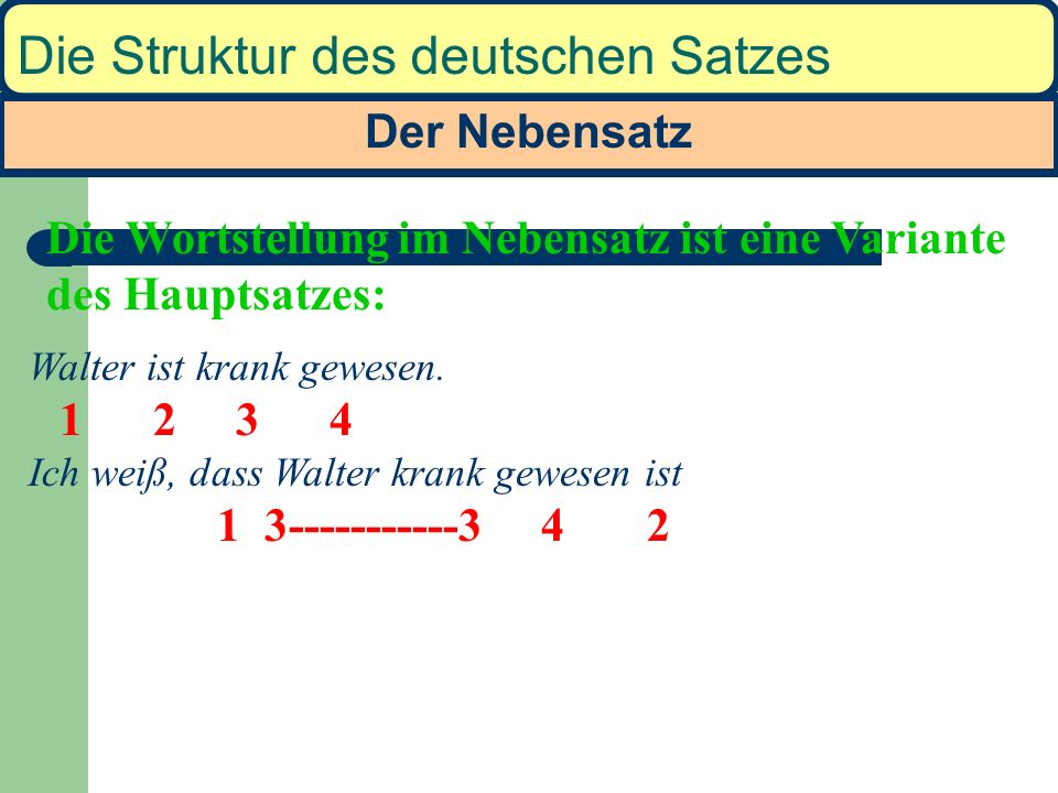 Der Nebensatz Die Struktur des deutschen Satzes Die Wortstellung im Nebensatz ist eine Variante des Hauptsatzes: Walter ist krank gewesen.