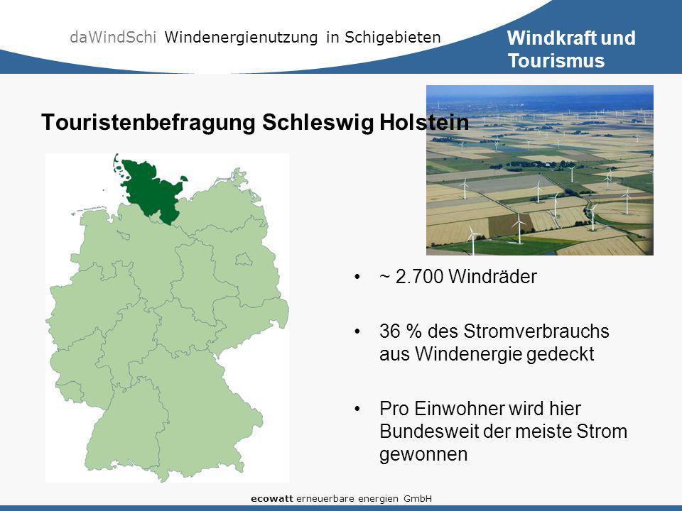 daWindSchi Windenergienutzung in Schigebieten ecowatt erneuerbare energien GmbH Touristenbefragung Schleswig Holstein ~ 2.700 Windräder 36 % des Stromverbrauchs aus Windenergie gedeckt Pro Einwohner wird hier Bundesweit der meiste Strom gewonnen Windkraft und Tourismus