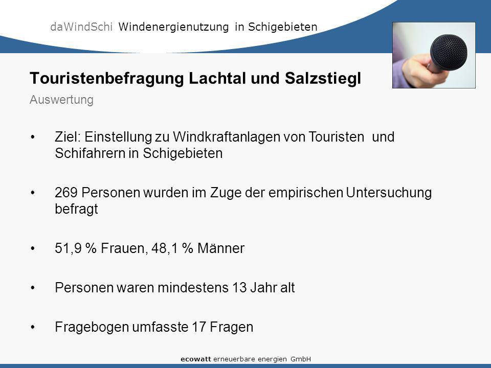 daWindSchi Windenergienutzung in Schigebieten ecowatt erneuerbare energien GmbH Ziel: Einstellung zu Windkraftanlagen von Touristen und Schifahrern in