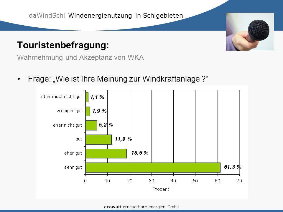 daWindSchi Windenergienutzung in Schigebieten ecowatt erneuerbare energien GmbH Frage: Wie ist Ihre Meinung zur Windkraftanlage ? Touristenbefragung: