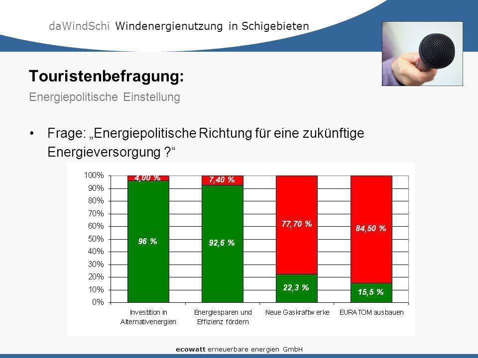 daWindSchi Windenergienutzung in Schigebieten ecowatt erneuerbare energien GmbH Frage: Energiepolitische Richtung für eine zukünftige Energieversorgun