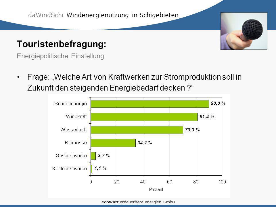 daWindSchi Windenergienutzung in Schigebieten ecowatt erneuerbare energien GmbH Frage: Welche Art von Kraftwerken zur Stromproduktion soll in Zukunft den steigenden Energiebedarf decken .