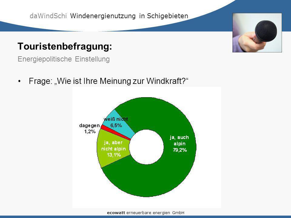 daWindSchi Windenergienutzung in Schigebieten ecowatt erneuerbare energien GmbH Frage: Wie ist Ihre Meinung zur Windkraft? Touristenbefragung: Energie