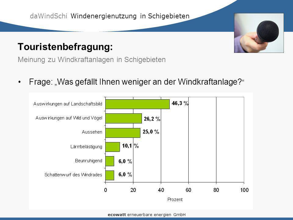 daWindSchi Windenergienutzung in Schigebieten ecowatt erneuerbare energien GmbH Frage: Was gefällt Ihnen weniger an der Windkraftanlage? Touristenbefr
