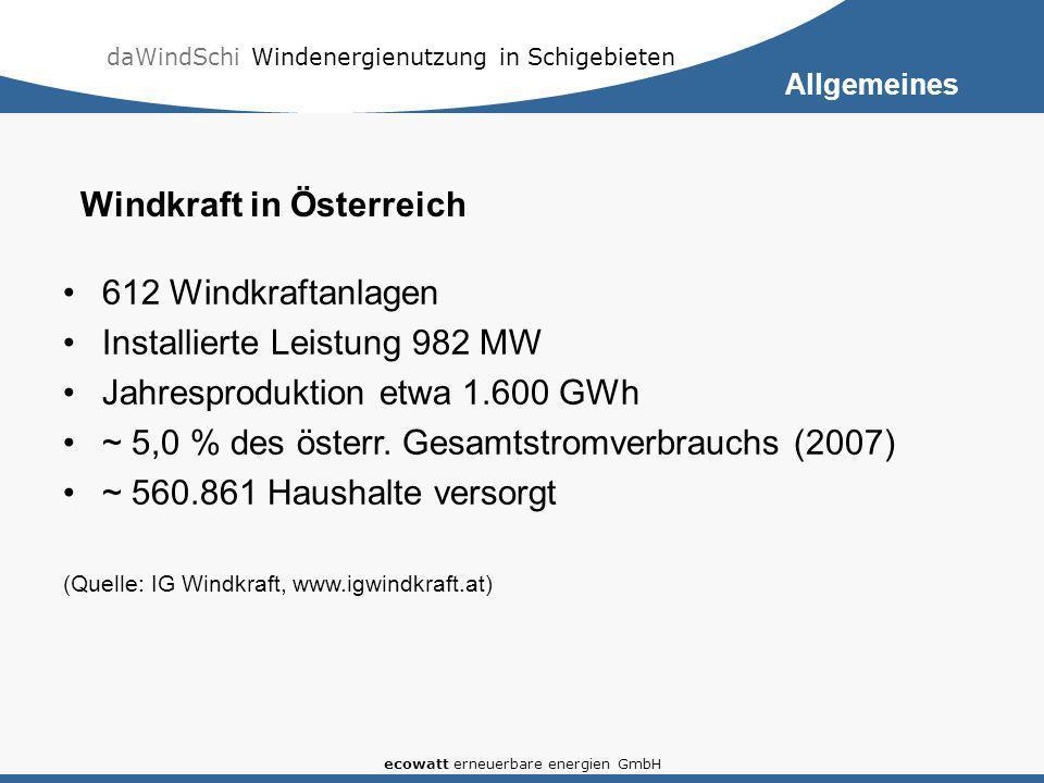 daWindSchi Windenergienutzung in Schigebieten ecowatt erneuerbare energien GmbH Ausgereifte Technologie Billigste erneuerbare Stromproduktion neben der Kleinwasserkraft Windenergie ergänzt sich optimal mit der Wasserkraft Nur kleinräumige direkte Naturbeeinflussung – landwirtschaftliche Nutzung ungestört möglich Keine Umweltverschmutzung – keine Abgase, keine Abwässer und keine Abfälle Wirtschaftsfaktor – derzeit österreichweit etwa 2.500 Arbeitsplätze Allgemeines Vorteile der Windkraft