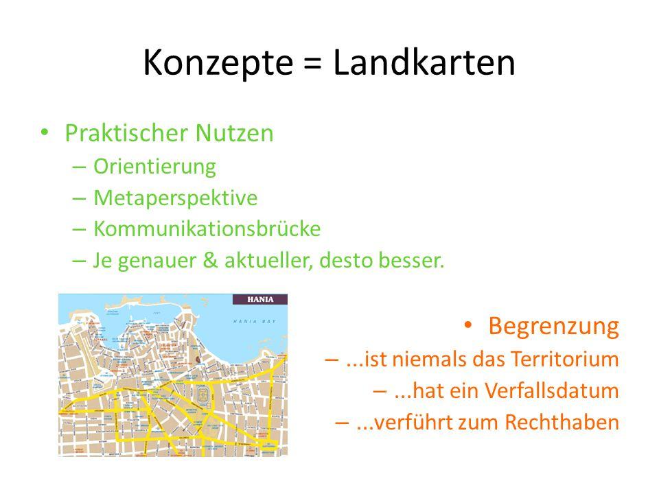 Konzepte = Landkarten Praktischer Nutzen – Orientierung – Metaperspektive – Kommunikationsbrücke – Je genauer & aktueller, desto besser.
