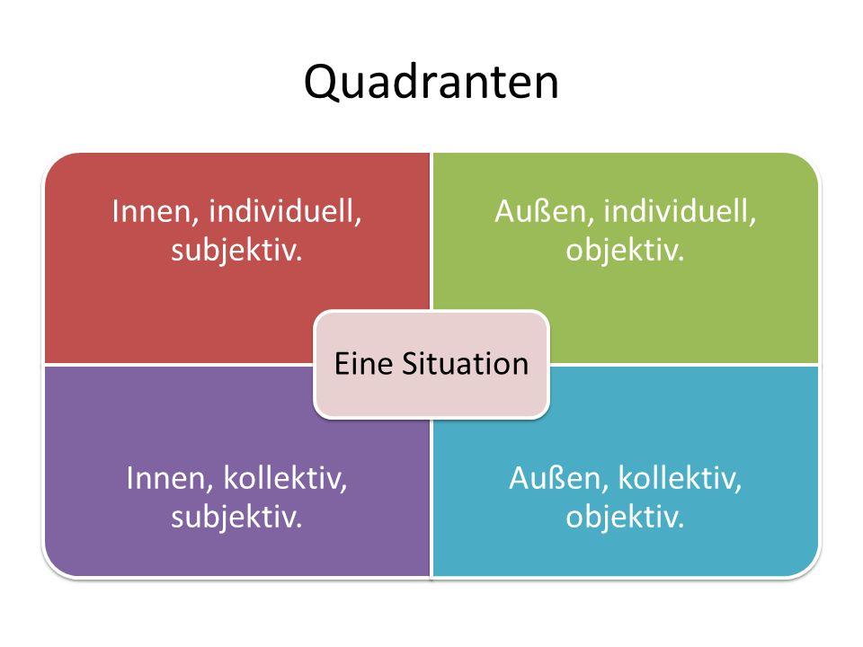 Quadranten Innen, individuell, subjektiv.Außen, individuell, objektiv.