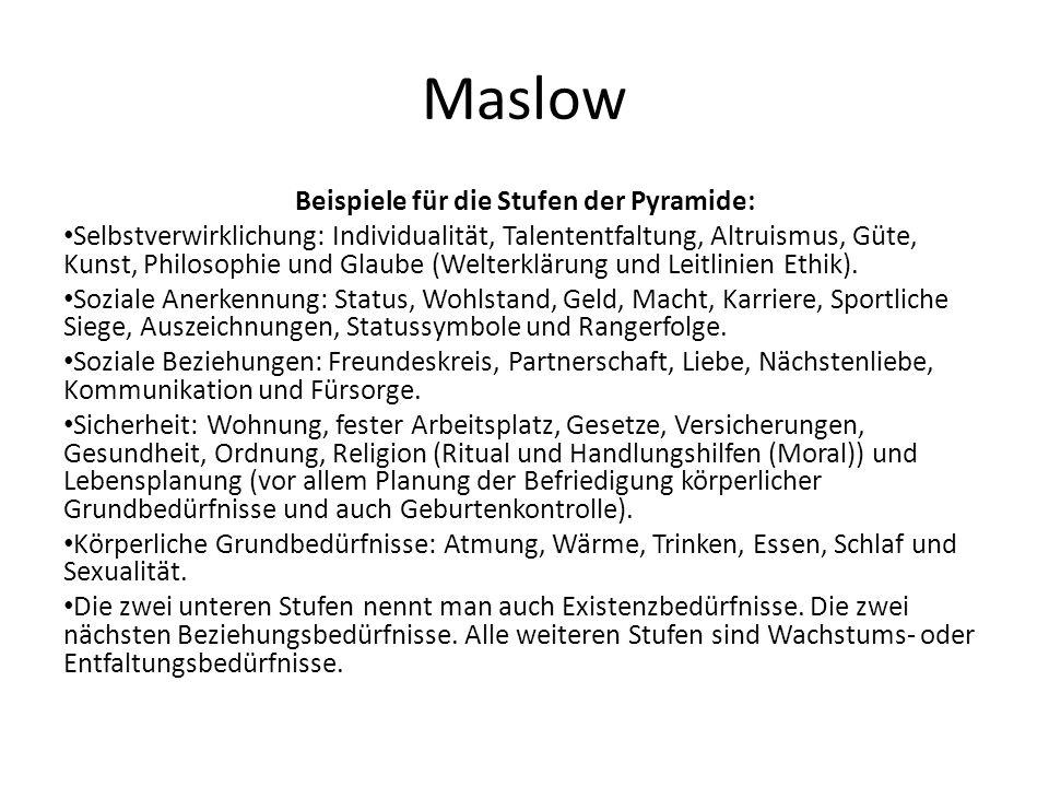 Maslow Beispiele für die Stufen der Pyramide: Selbstverwirklichung: Individualität, Talententfaltung, Altruismus, Güte, Kunst, Philosophie und Glaube (Welterklärung und Leitlinien Ethik).